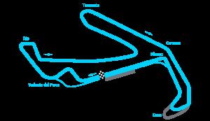 Circuit layout_misano_final